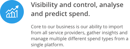 Visibility and control, analyse and predict spend.