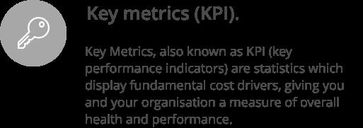 Key metrics provide the measurements.